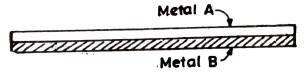 MCQ on Measurement of Temperature
